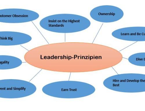 Leadership-Prinzipien